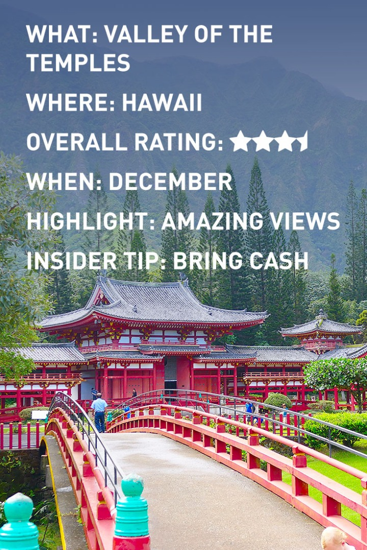 HAWAII VALLEY OF THE TEMPLES INFOGRAPHIC