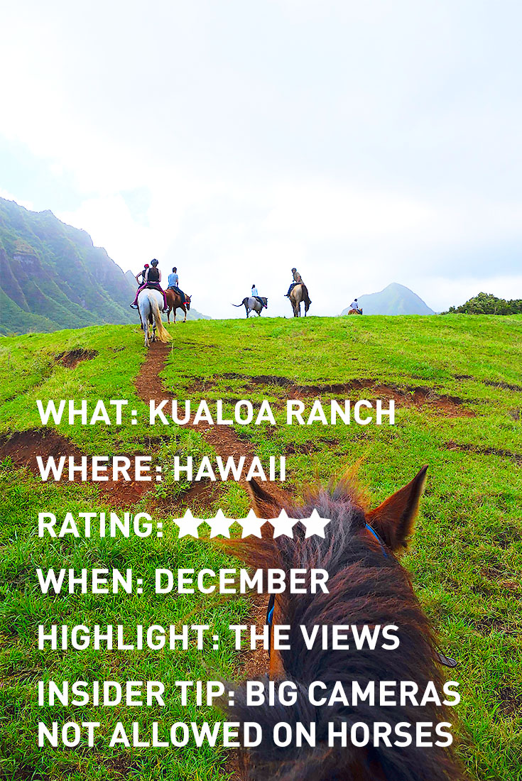 HAWAII KUALOA RANCH INFOGRAPHIC